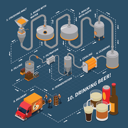 Glass Manufacturing Clip Art, Vector Images & Illustrations.