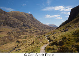Pictures of River Clachaig Glencoe Scotland UK Scottish country.