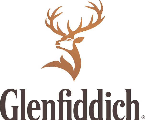 Glenfiddich Competitors, Revenue and Employees.