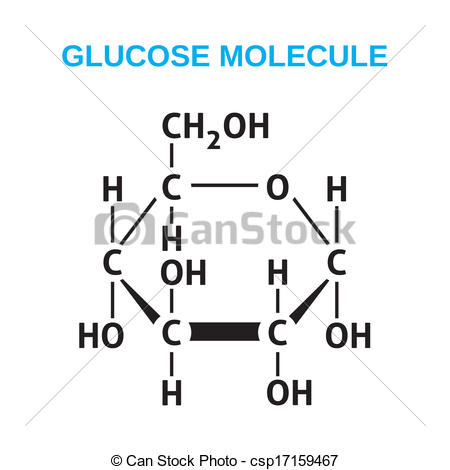 Glucose Illustrations and Clipart. 2,020 Glucose royalty free.