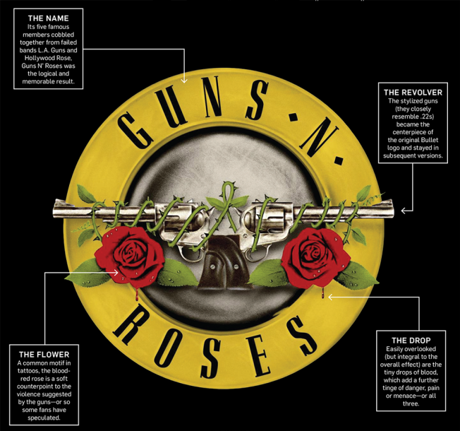 Guns N\' Roses Is Reviving Its Iconic Bullet Logo for the.
