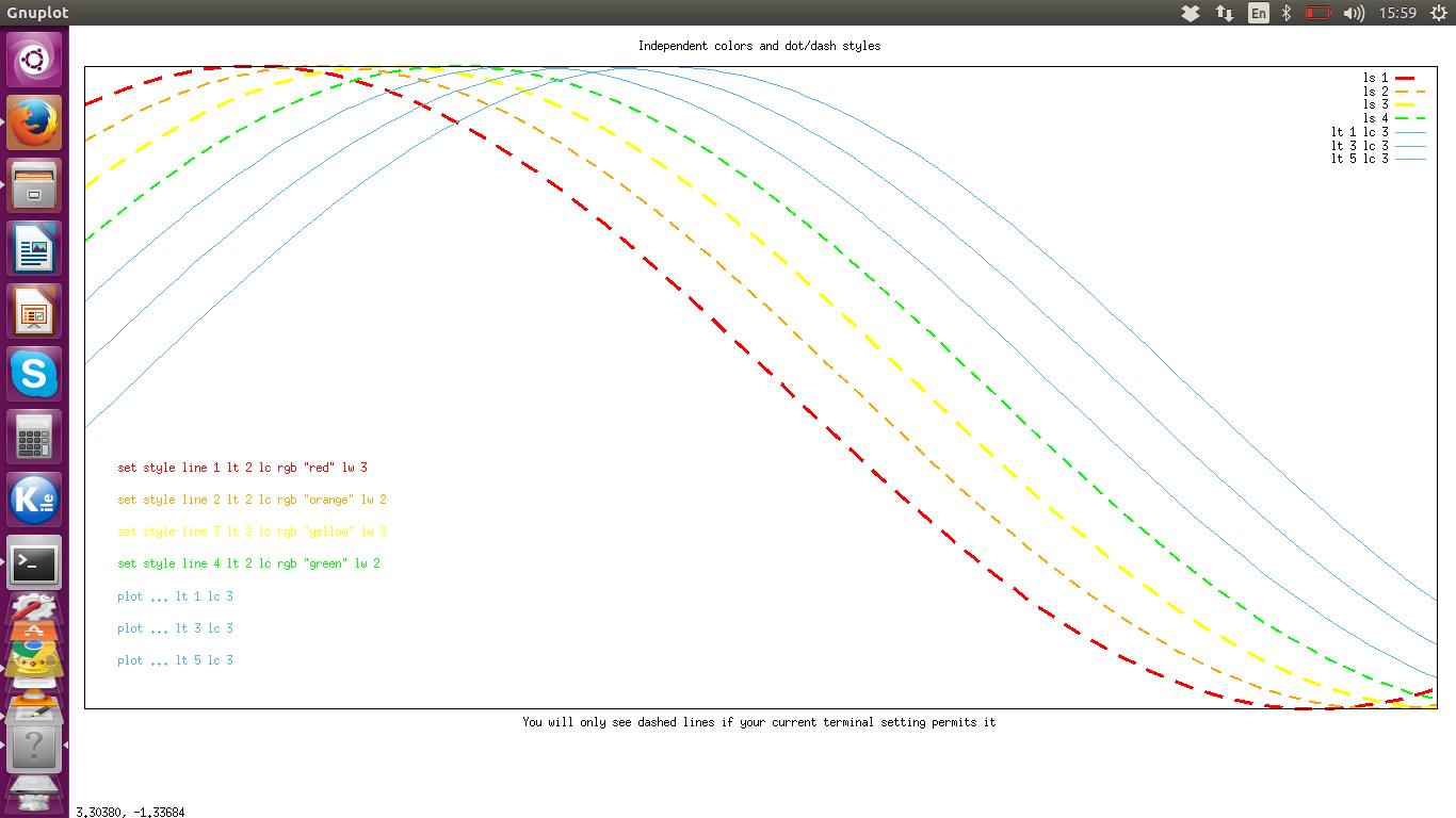 Gnuplot: linetype Version 5.0 patchlevel 3.