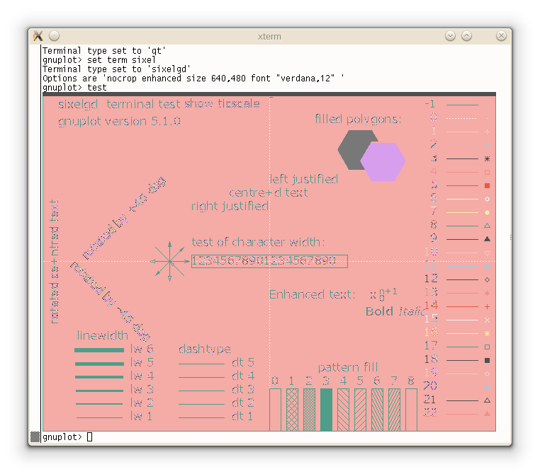gnuplot / Patches / #742 sixel terminal graphics driver using gdlib.