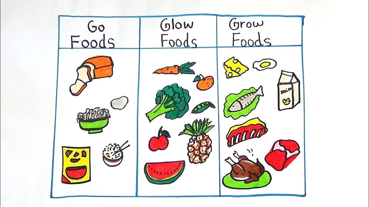 Go foods clipart 3 » Clipart Portal.