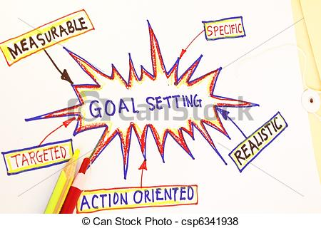 Pictures of Goal setting.