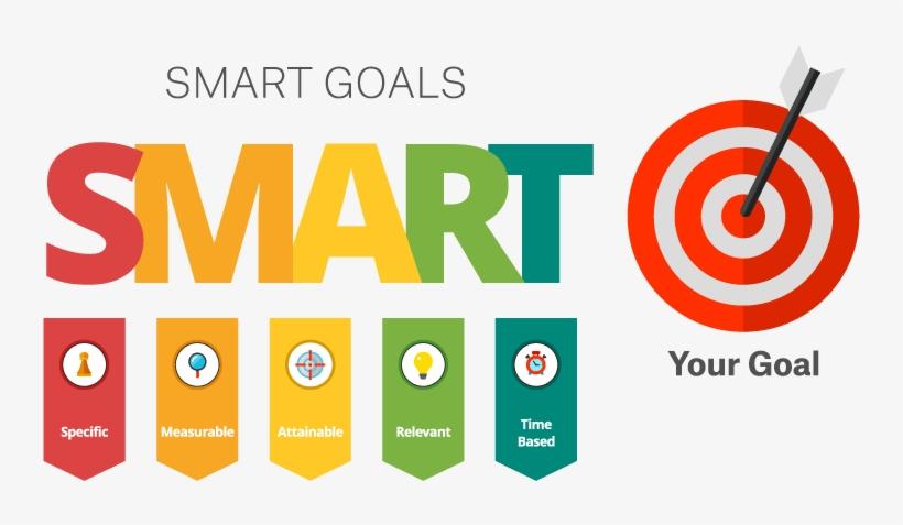 Smart Goal.