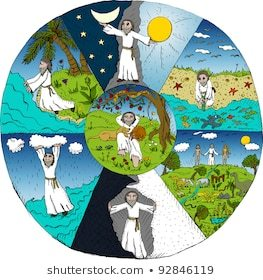 Gods creation clipart 1 » Clipart Portal.