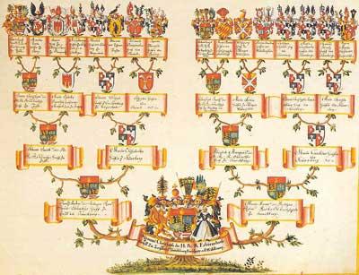 Like the look of this family tree. Greek Gods family tree.