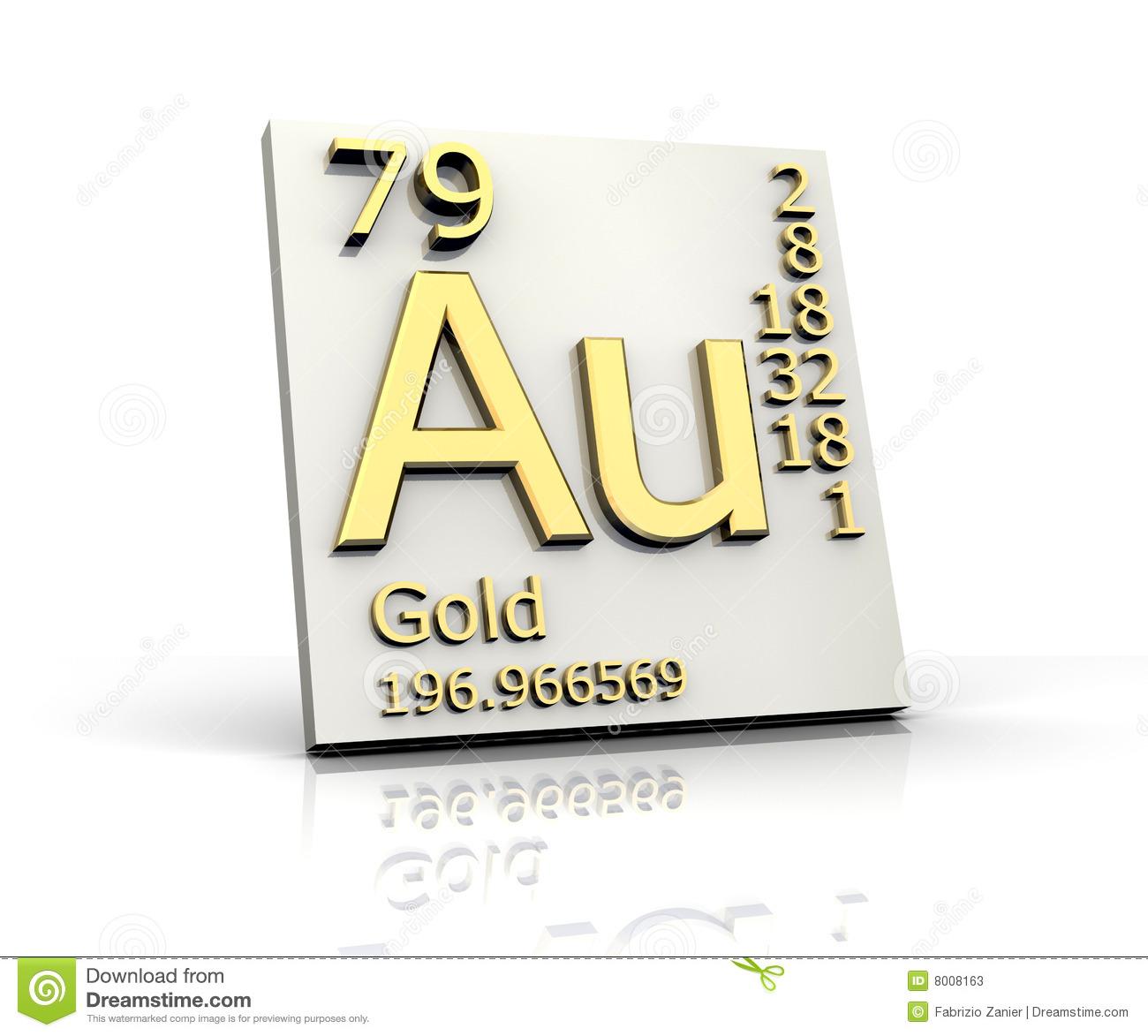 Symbol for gold periodic table image collections periodic table gold periodic table symbol clipart clipground gold form periodic table of elements stock photos gamestrikefo image gamestrikefo Gallery