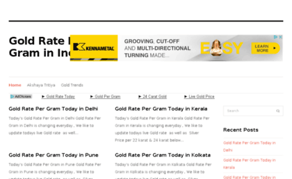 Goldratepergram.in website. Today Gold Rate in Chennai.