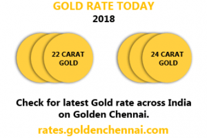 Gold rate in pune today 22 carat png 1 » PNG Image.