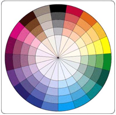 Eyes: How to Choose Eyeshadow Color.