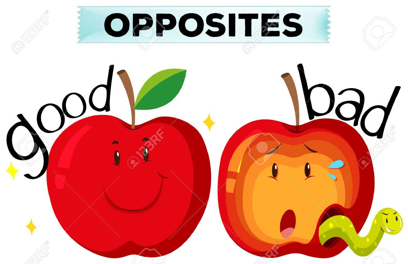 Opposite wordcard with good and bad illustration.