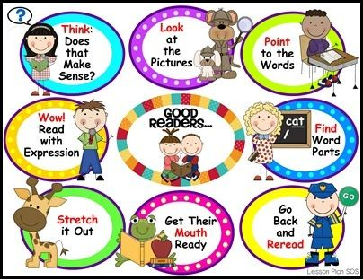 What good readers do poster.