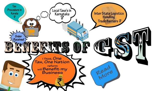 What is GST? How does it work in India?.