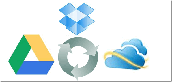Transfer Files Between Dropbox, Google Drive, SkyDrive Online.