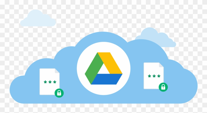 Additional Security For Google Drive.
