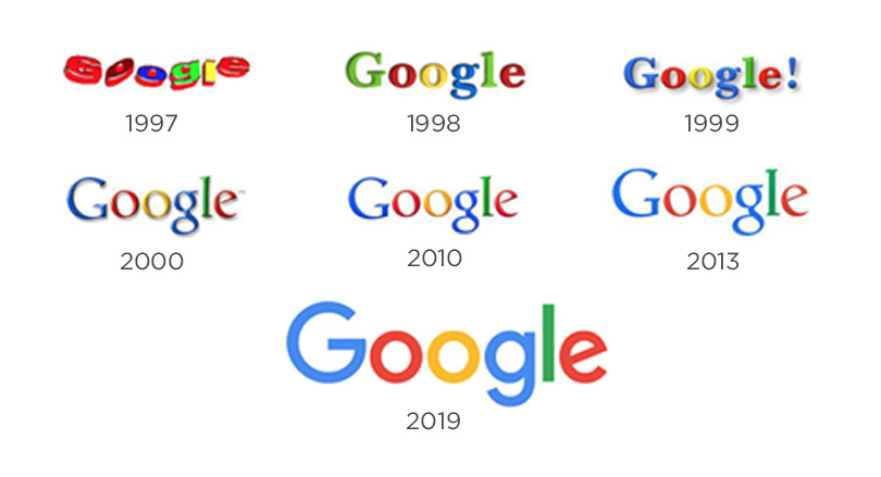 Google Brand Evolution.
