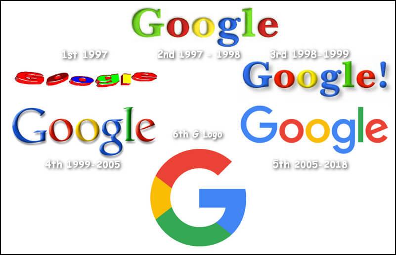 Google Logo Study.