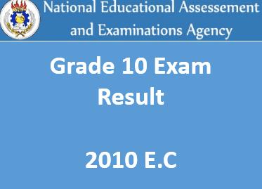 NEAEA Grade 10 Result 2019 nae.gov.et 10 exam result 2011 EC.