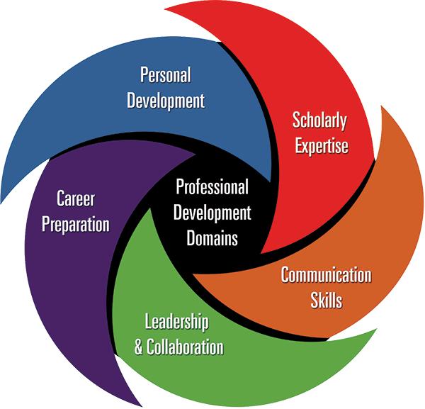 Workshops University Graduate Programs.