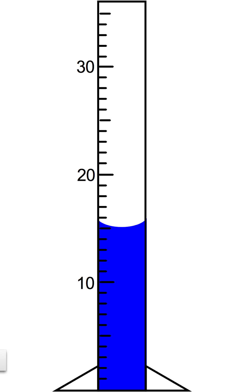Best Graduated Cylinder Clipart #21378.