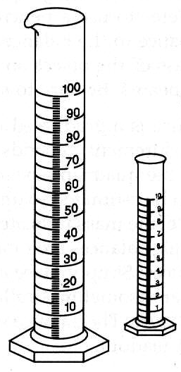 Graduated cylinder clipart #19