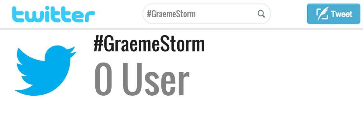 Graeme Storm: Background Data, Facts, Social Media, Net Worth and.