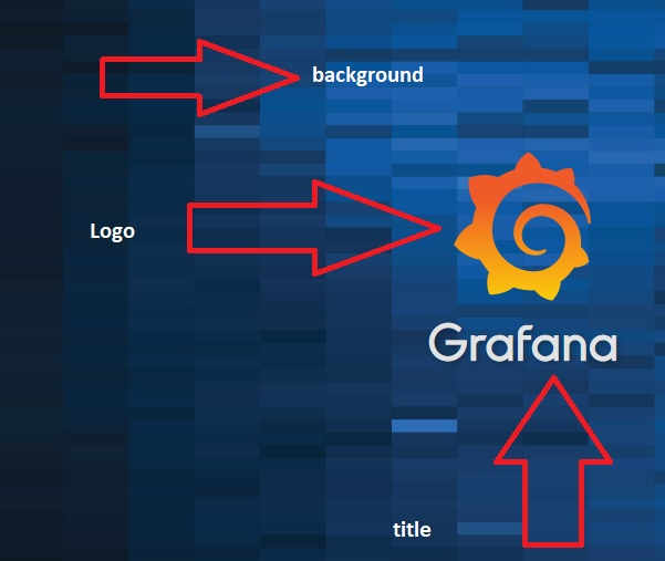 How to Change backgroung logo and title in grafana 5.3.4.