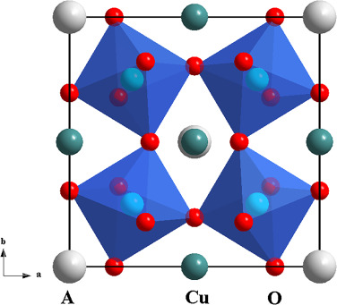 Dielectric relaxation behaviour and mechanism of Y2/3Cu3Ti4O12 ceramic.
