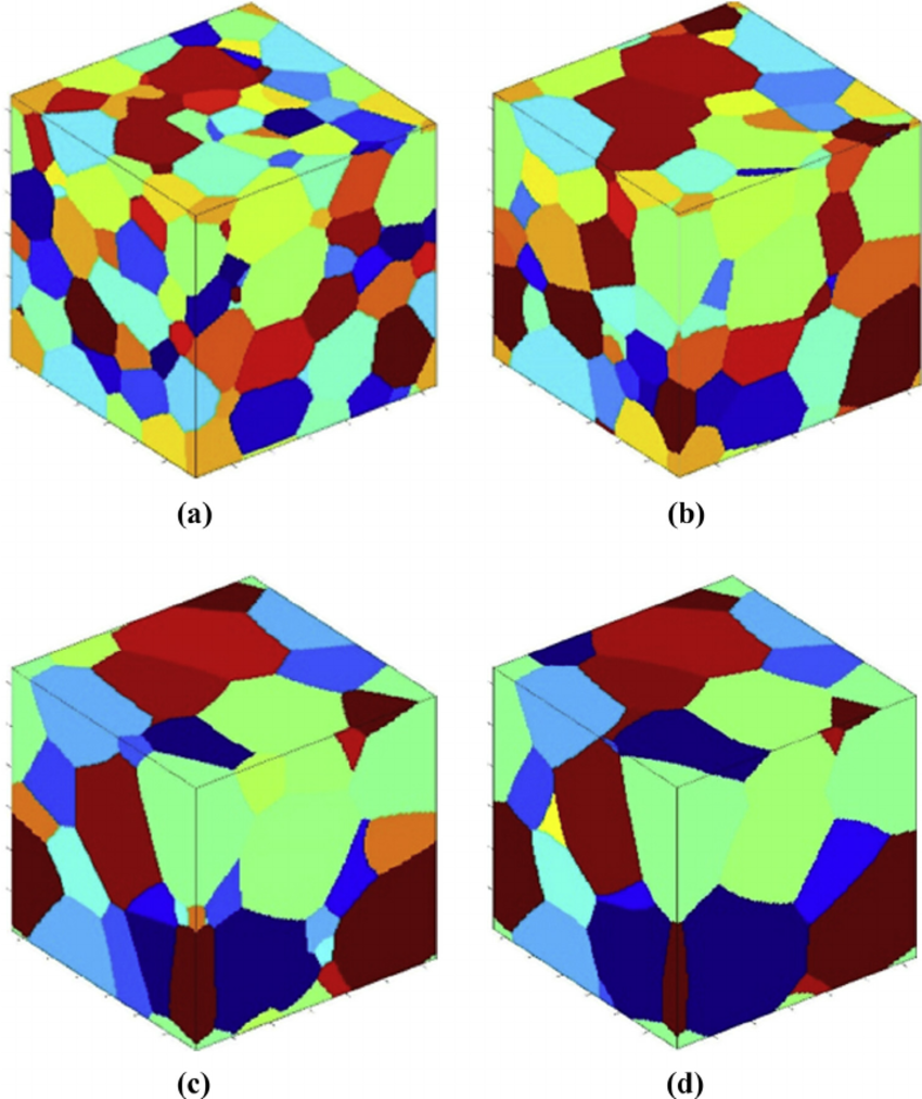 3D polycrystalline LiCoO 2 microstructures generated using.