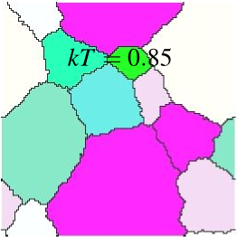 Grain Size Distributions — SPPARKS TUTORIAL .1 documentation.