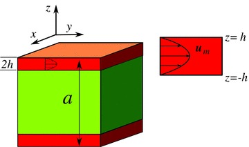 Figure A1. A schematic diagram illustrating percolation of.