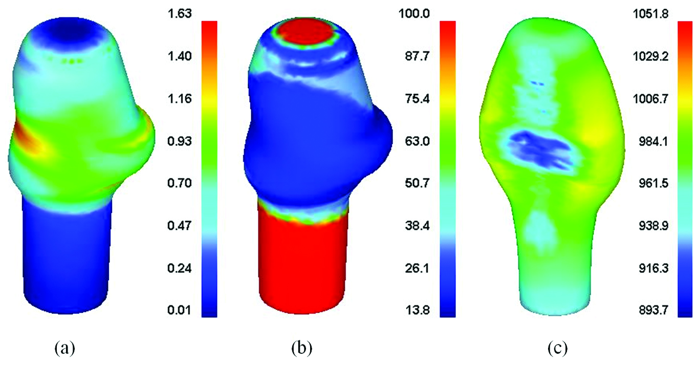 Numerical Simulation of Hot Closed Die Forging of a Low Carbon.