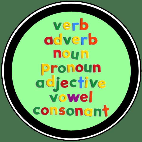 Grammar clipart regular verb, Grammar regular verb.