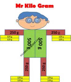 Similiar Gram Scale Clip Art Keywords.
