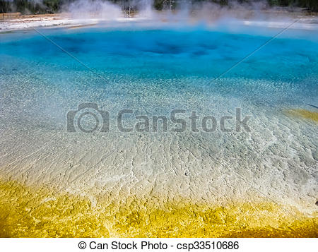 Pictures of Yellowstone Grand Prismatic Spring.