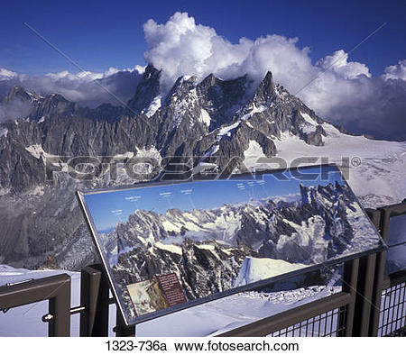 Stock Photography of Interpretive sign of mountains on a.
