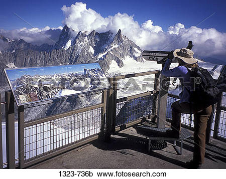 Stock Photography of Rear view of a woman looking at mountains.
