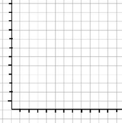 Blank Graph Clipart.