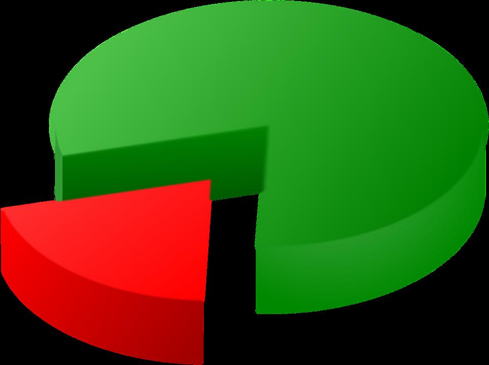 Free vector graphic: Pie Chart, Diagram, 3D, Graph, Pie.