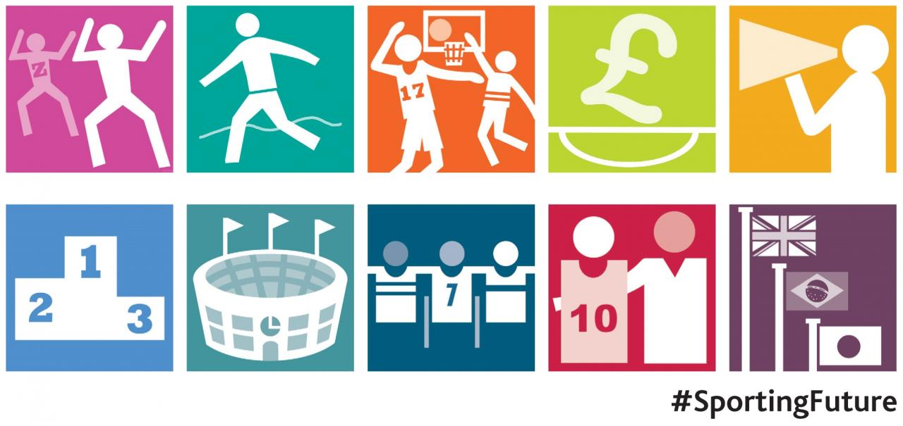 Have your say on the future of Grassroots sport!.