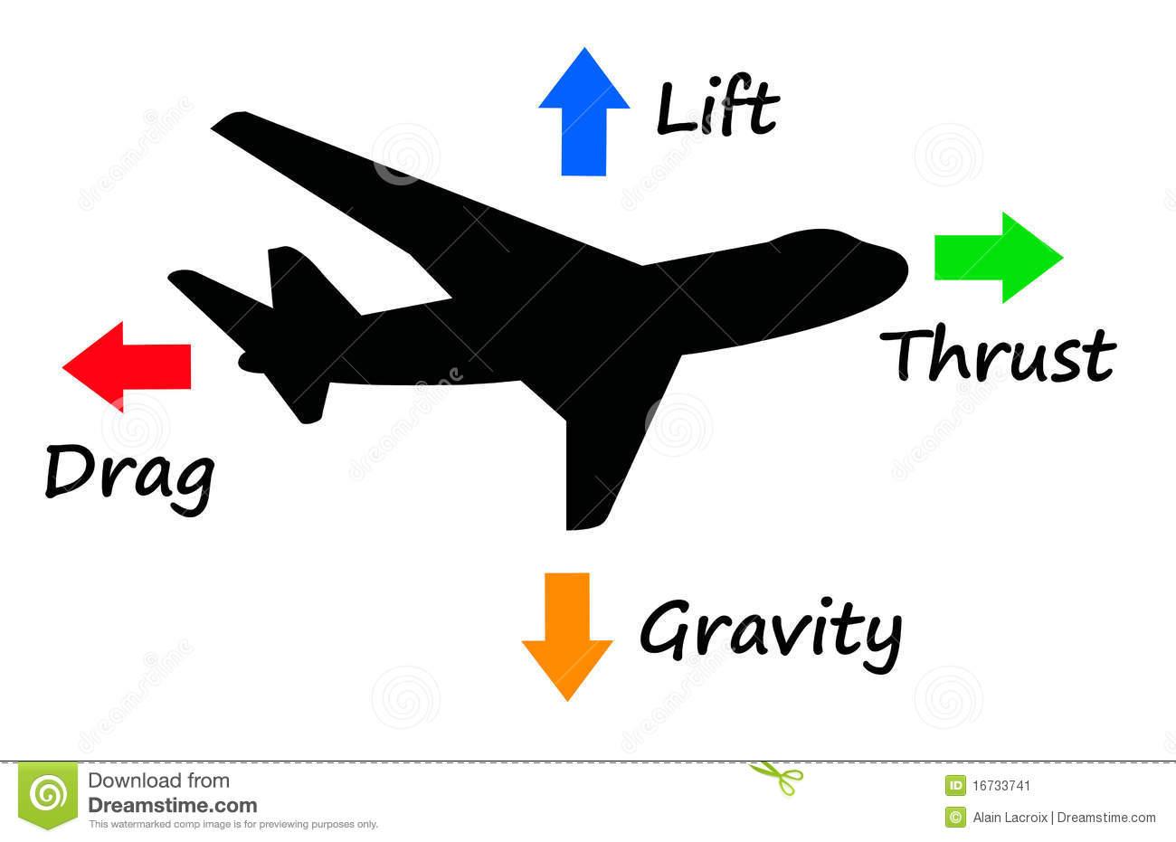 Gravity Stock Illustrations.