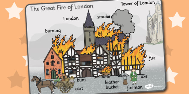The Great Fire of London Scene Word Mat.