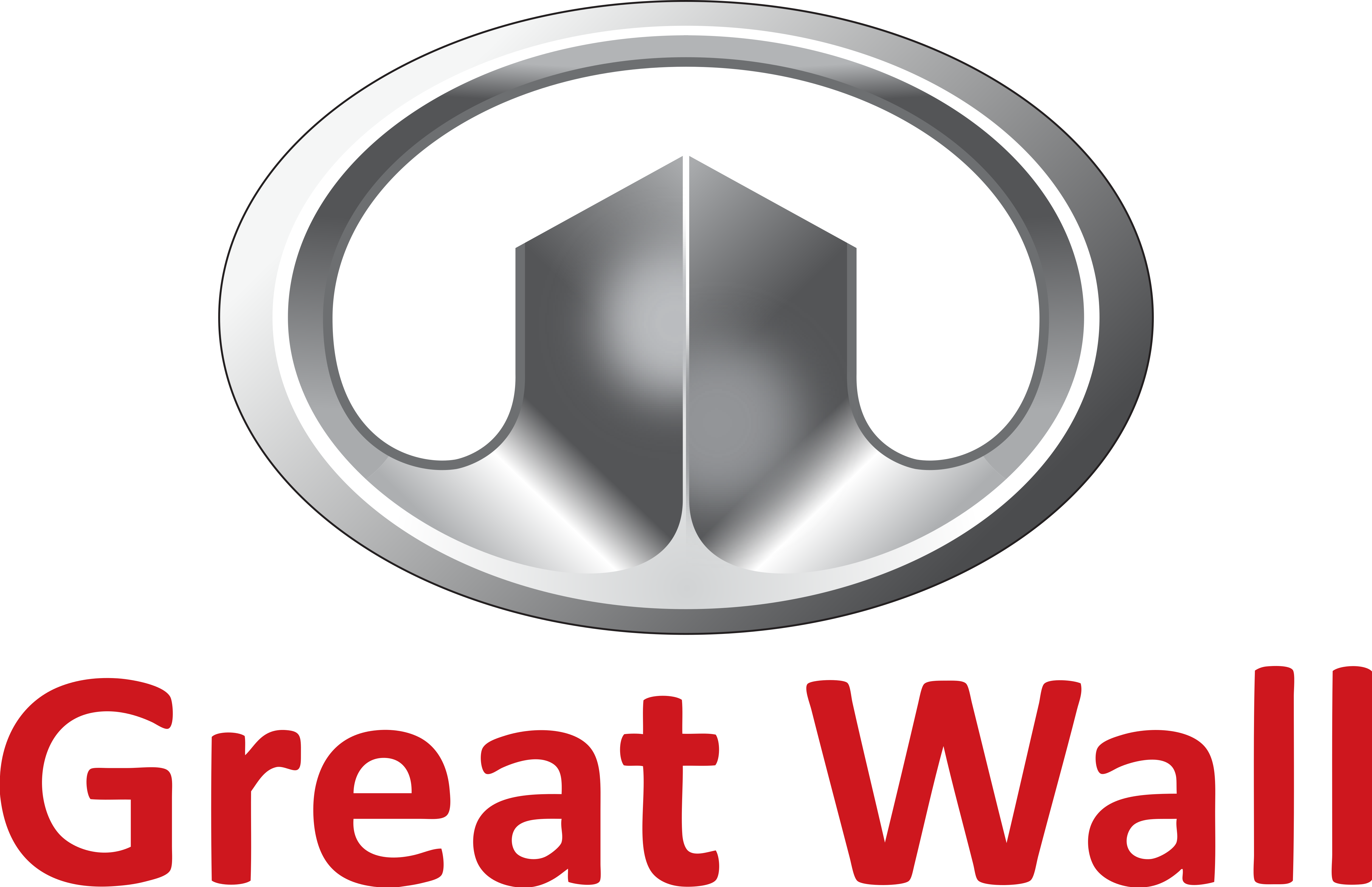 Great Wall Motors Company.