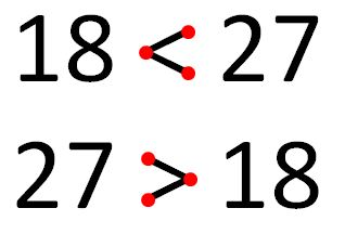 1000+ images about Math Greater Than Less Than on Pinterest.