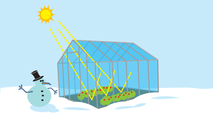 Global Warming Cartoon clipart.