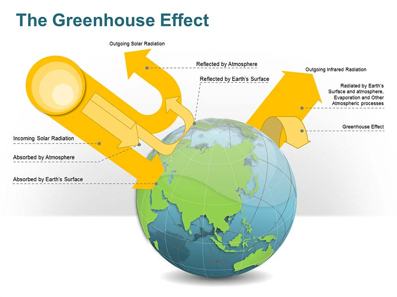 Greenhouse Gas Clipart.