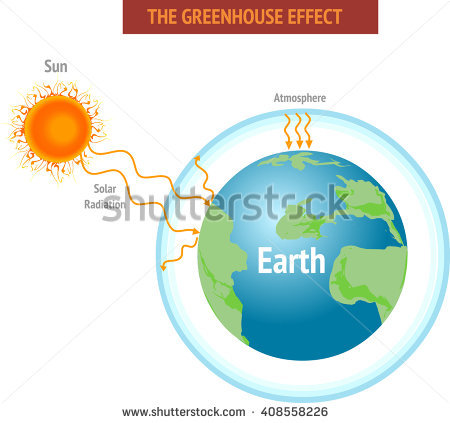 Greenhouse Effect Stock Images, Royalty.