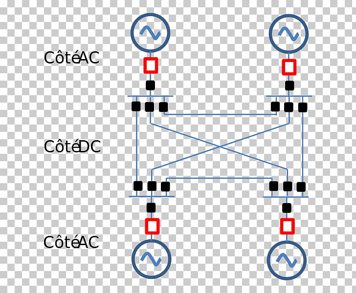 Wide area synchronous grid Electrical grid High.